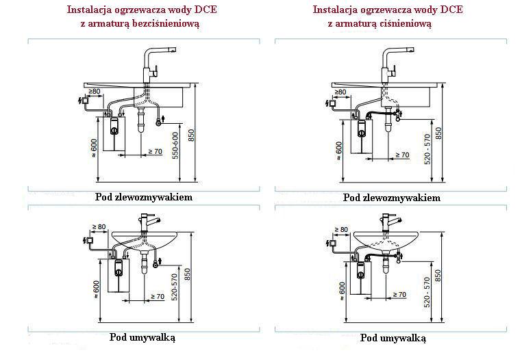 dce 11 13 compact ogrzewacz wody piece akumulacyjne przep ywowe ogrzewacze wody maty. Black Bedroom Furniture Sets. Home Design Ideas